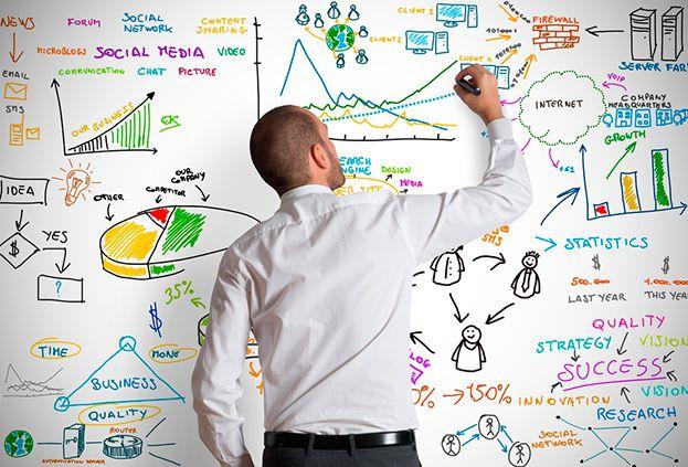 Как выглядит адекватная бизнес-модель?- Kapital.kz