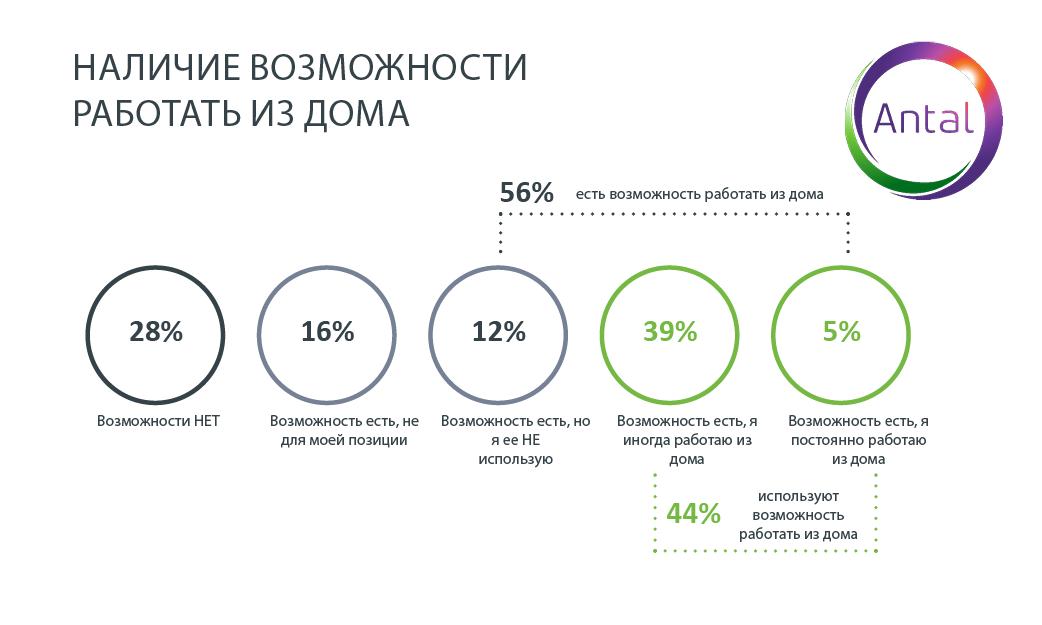 Высокая зарплата для казахстанцев важнее карьерного роста 419424 - Kapital.kz