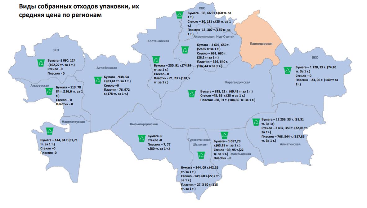 Медет Кумаргалиев: По EcoQolday заработать миллион на отходах может каждый  824891 - Kapital.kz