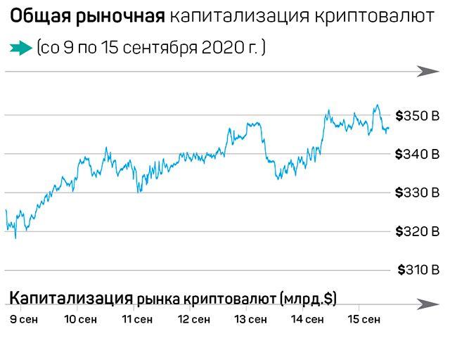 ЕС vs Китай: чья криптовалюта будет первой? 432370 - Kapital.kz