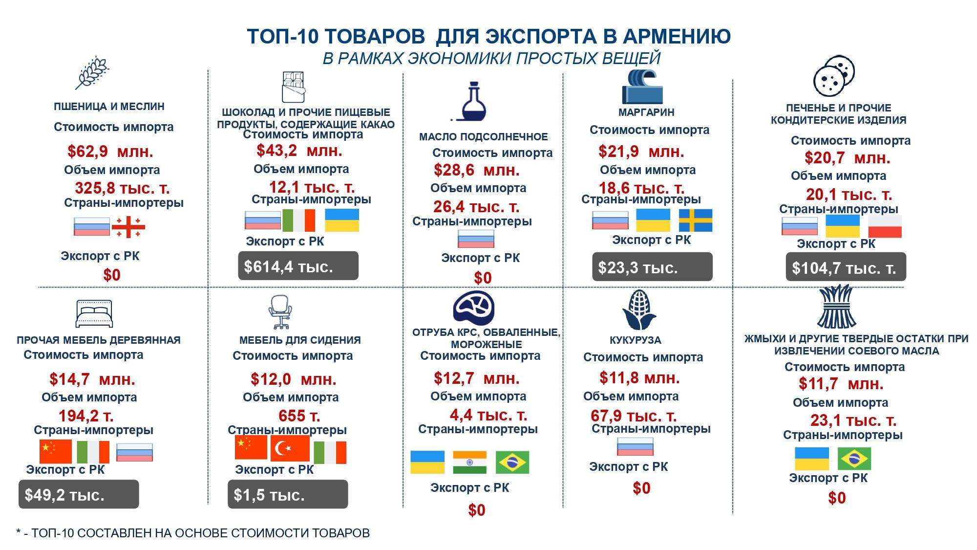 Остались ли в Алматы пустующие ниши для бизнеса? 173125 - Kapital.kz