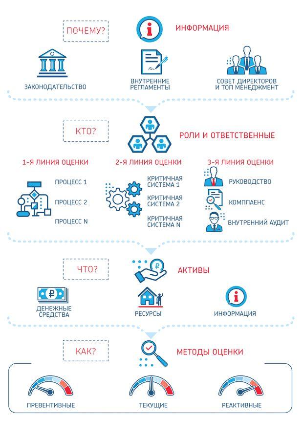 Альфа-Банк Казахстан усовершенствовал систему ИТ-управления  318155 - Kapital.kz