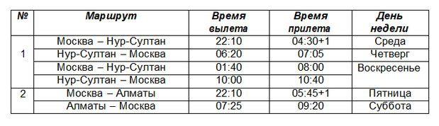 Air Astana увеличивает число рейсов в Москву 590540 - Kapital.kz