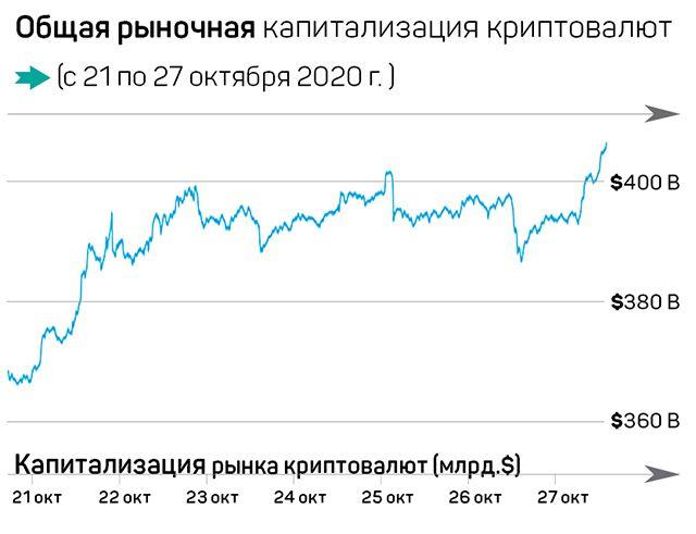 Джек Ма: Цифровые валюты – наше недалекое будущее 478131 - Kapital.kz