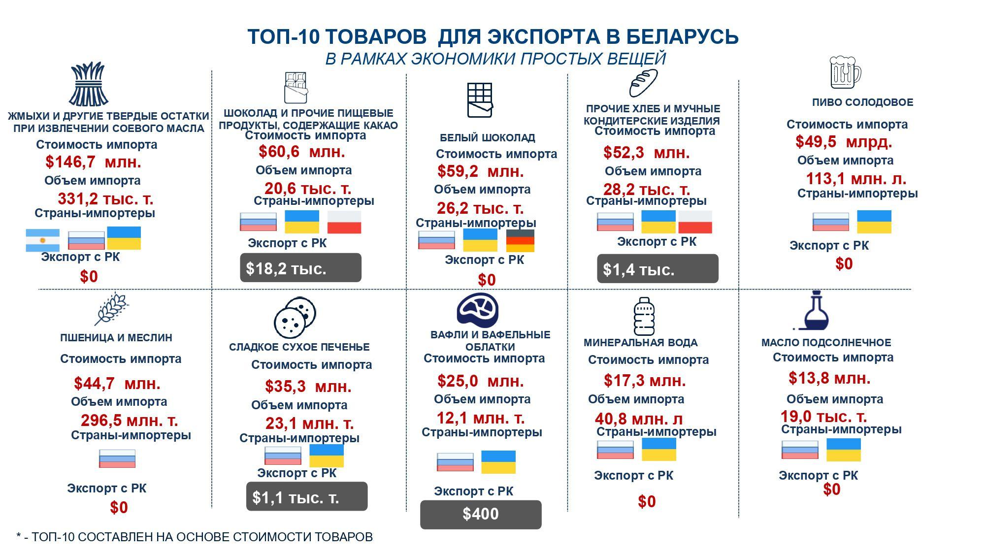 Остались ли в Алматы пустующие ниши для бизнеса? 173128 - Kapital.kz