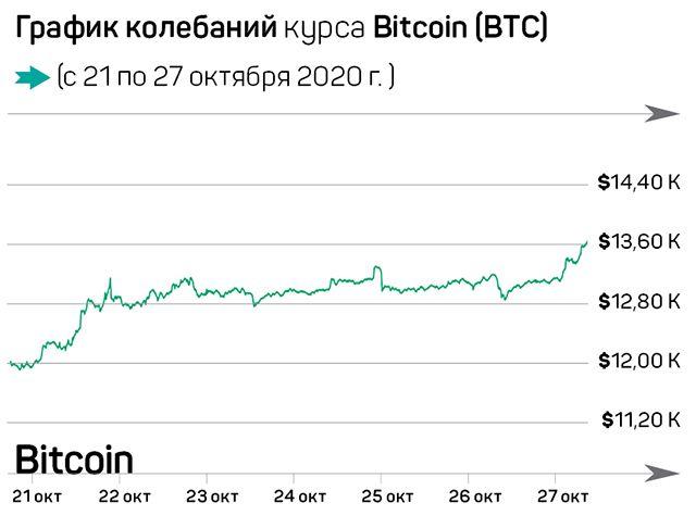 Джек Ма: Цифровые валюты – наше недалекое будущее 478133 - Kapital.kz