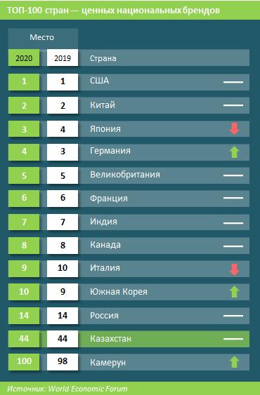 В Казахстане количество туристов снизилось в 3,6 раза 617813 - Kapital.kz