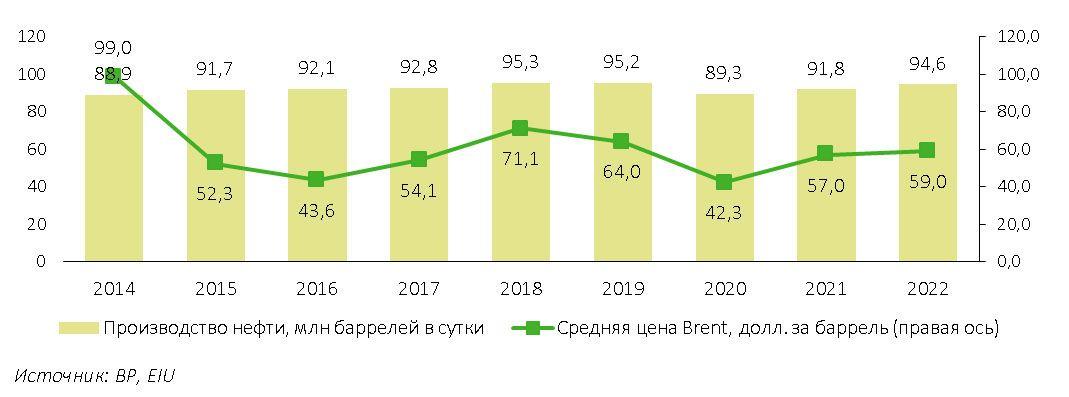 Рынок нефтесервисных услуг в Казахстане сократился на 25% - Делойт 688783 - Kapital.kz
