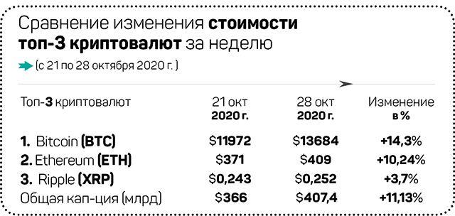 Джек Ма: Цифровые валюты – наше недалекое будущее 478129 - Kapital.kz
