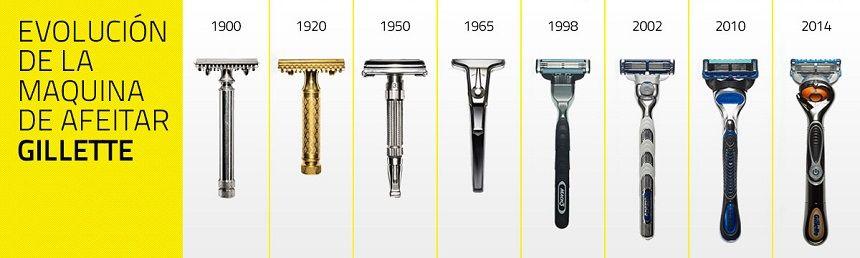 Первые в мире одноразовые бритвы принесли миллионы Кингу Жиллетту  422103 - Kapital.kz