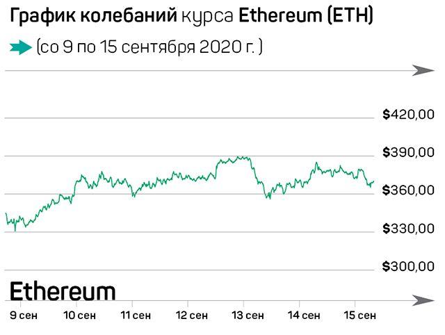 ЕС vs Китай: чья криптовалюта будет первой? 432375 - Kapital.kz