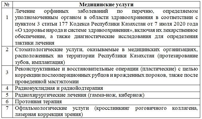 Приняты правила использования пенсионных денег на лечение 617671 - Kapital.kz