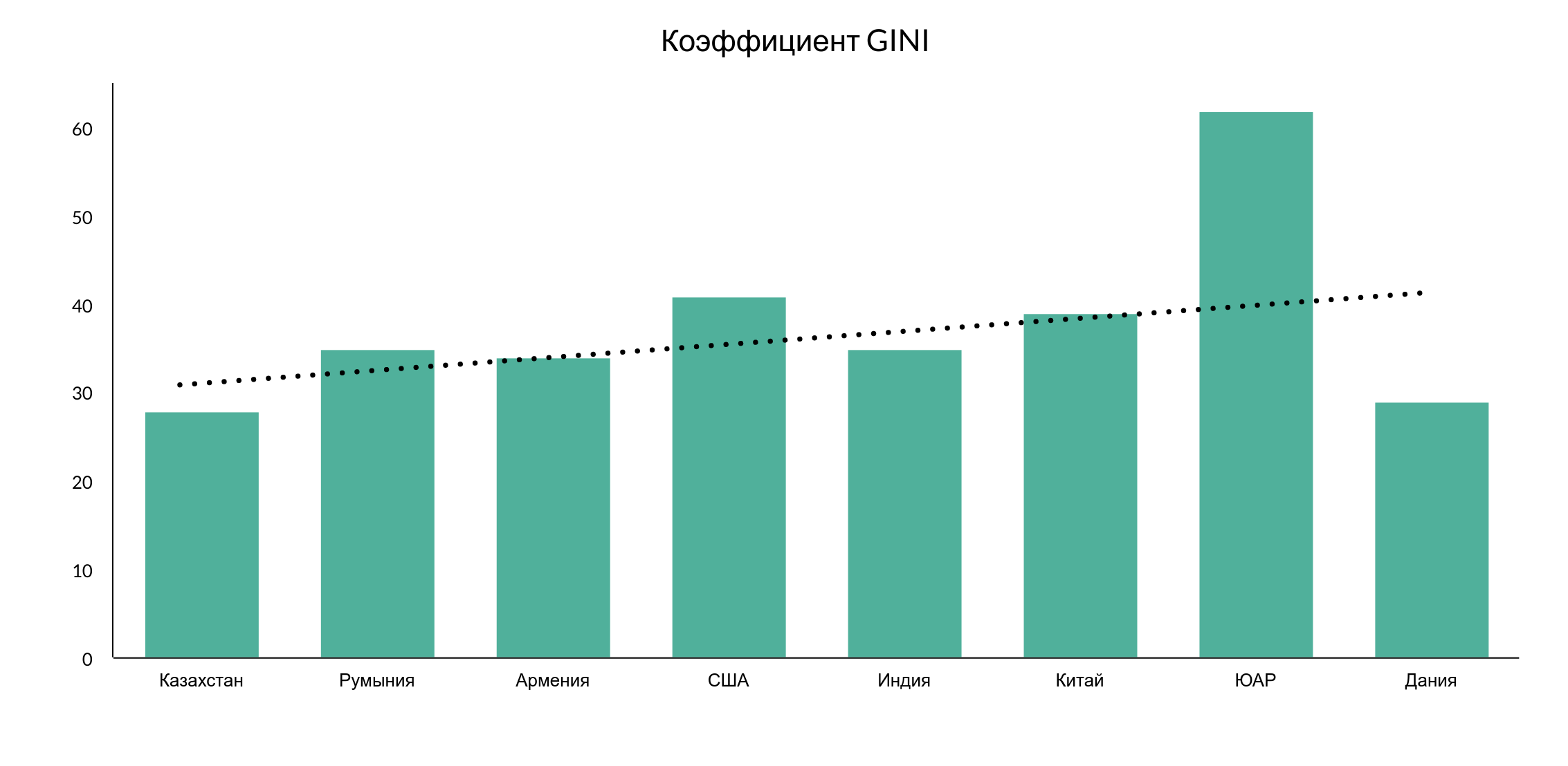 Прогрессивная шкала: назад в прошлое или шаг вперед 387160 - Kapital.kz