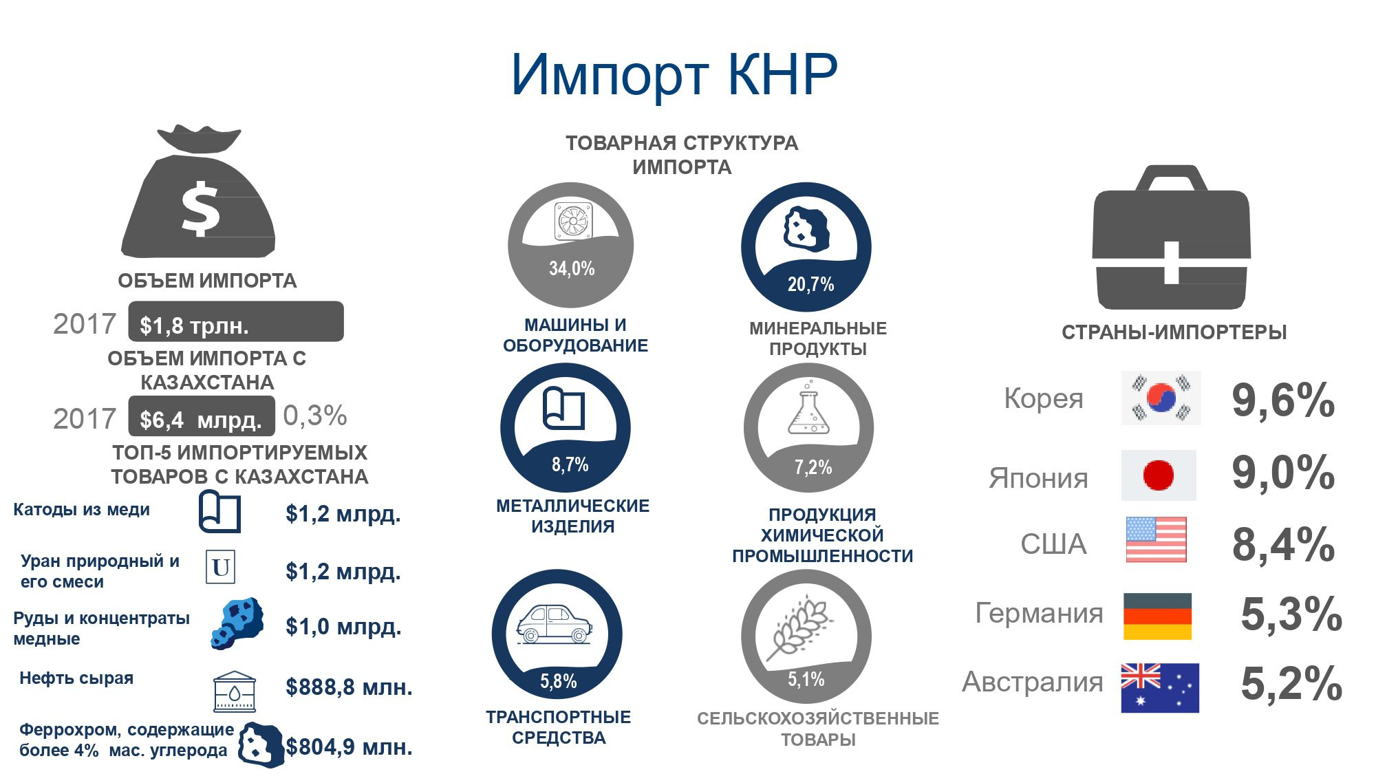 Остались ли в Алматы пустующие ниши для бизнеса? 173130 - Kapital.kz