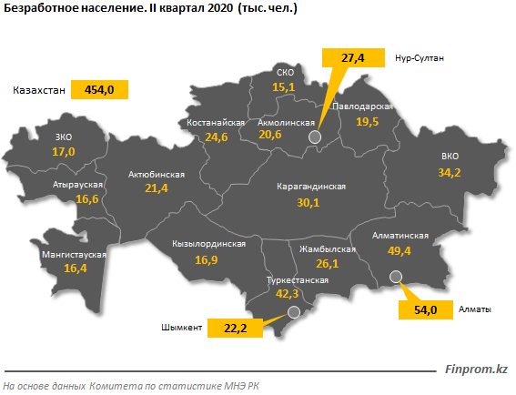 Уровень безработицы в Казахстане вырос до 5% 444828 - Kapital.kz