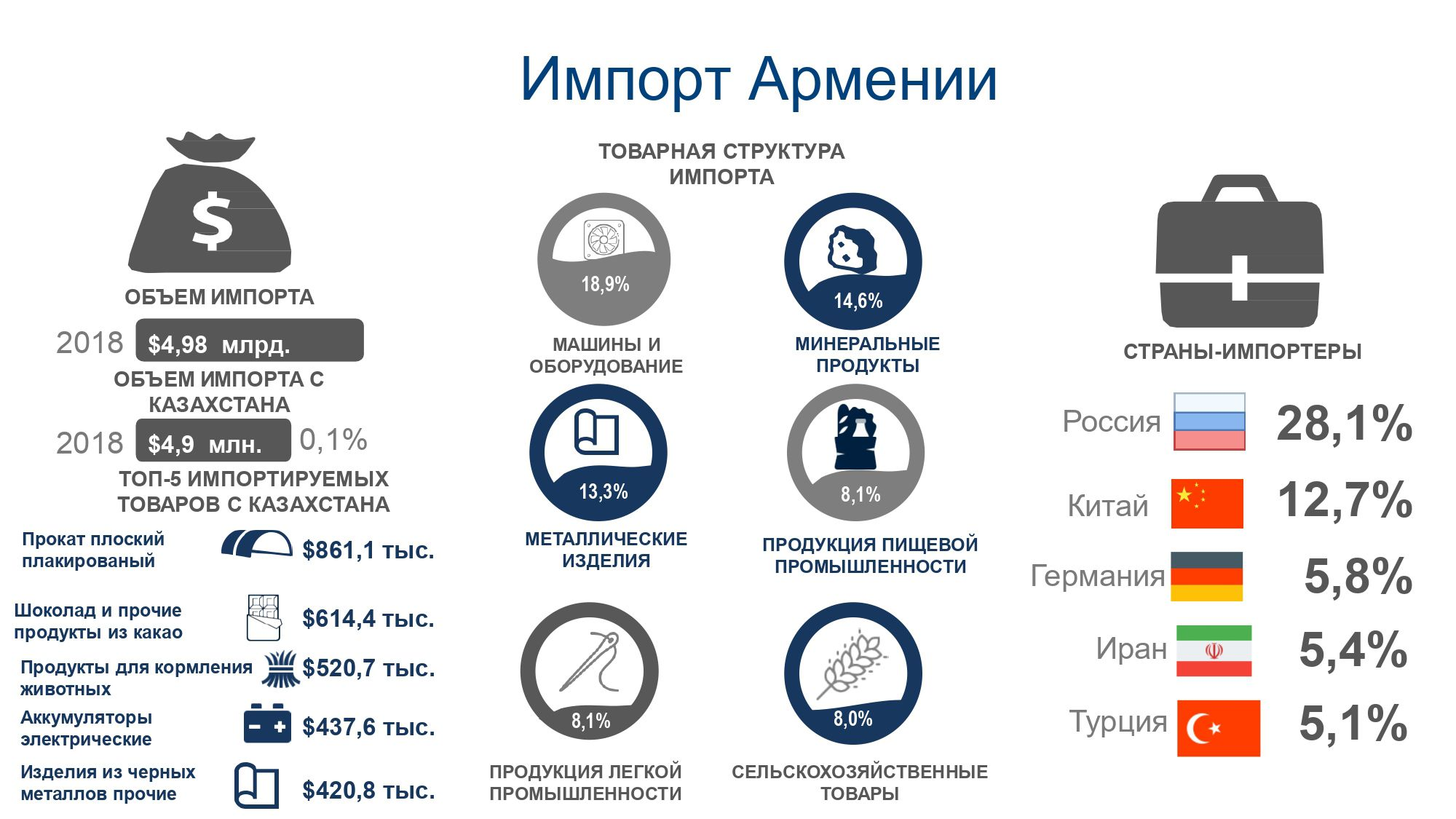 Остались ли в Алматы пустующие ниши для бизнеса? 173124 - Kapital.kz