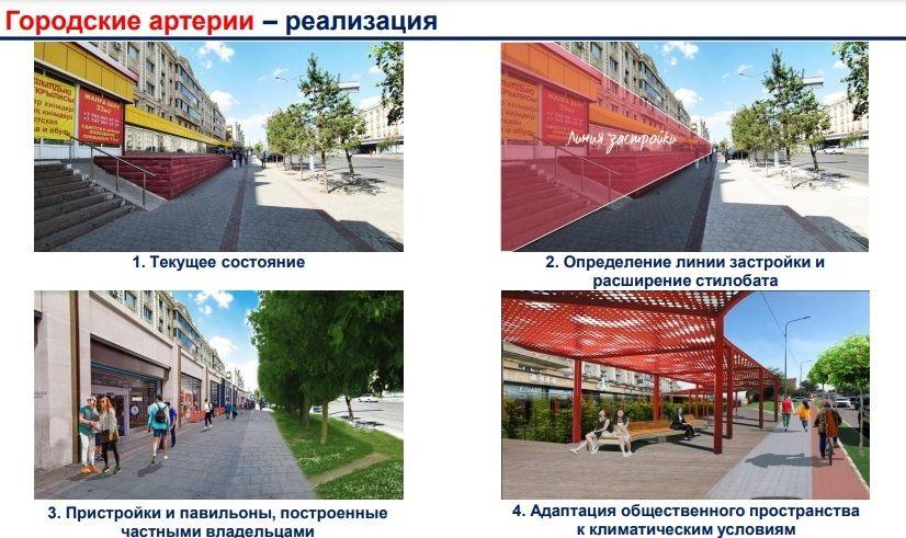 В Казахстане предлагают создавать предпринимательские улицы 563314 - Kapital.kz