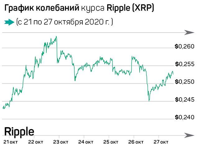 Джек Ма: Цифровые валюты – наше недалекое будущее 478139 - Kapital.kz