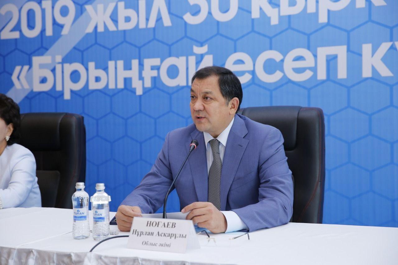 Нурлан Ногаев: Важно уметь слышать и решать проблемы предпринимателей- Kapital.kz