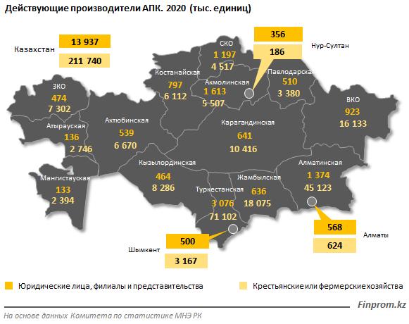 Туркестанская область — лидер по количеству предприятий АПК 189510 - Kapital.kz