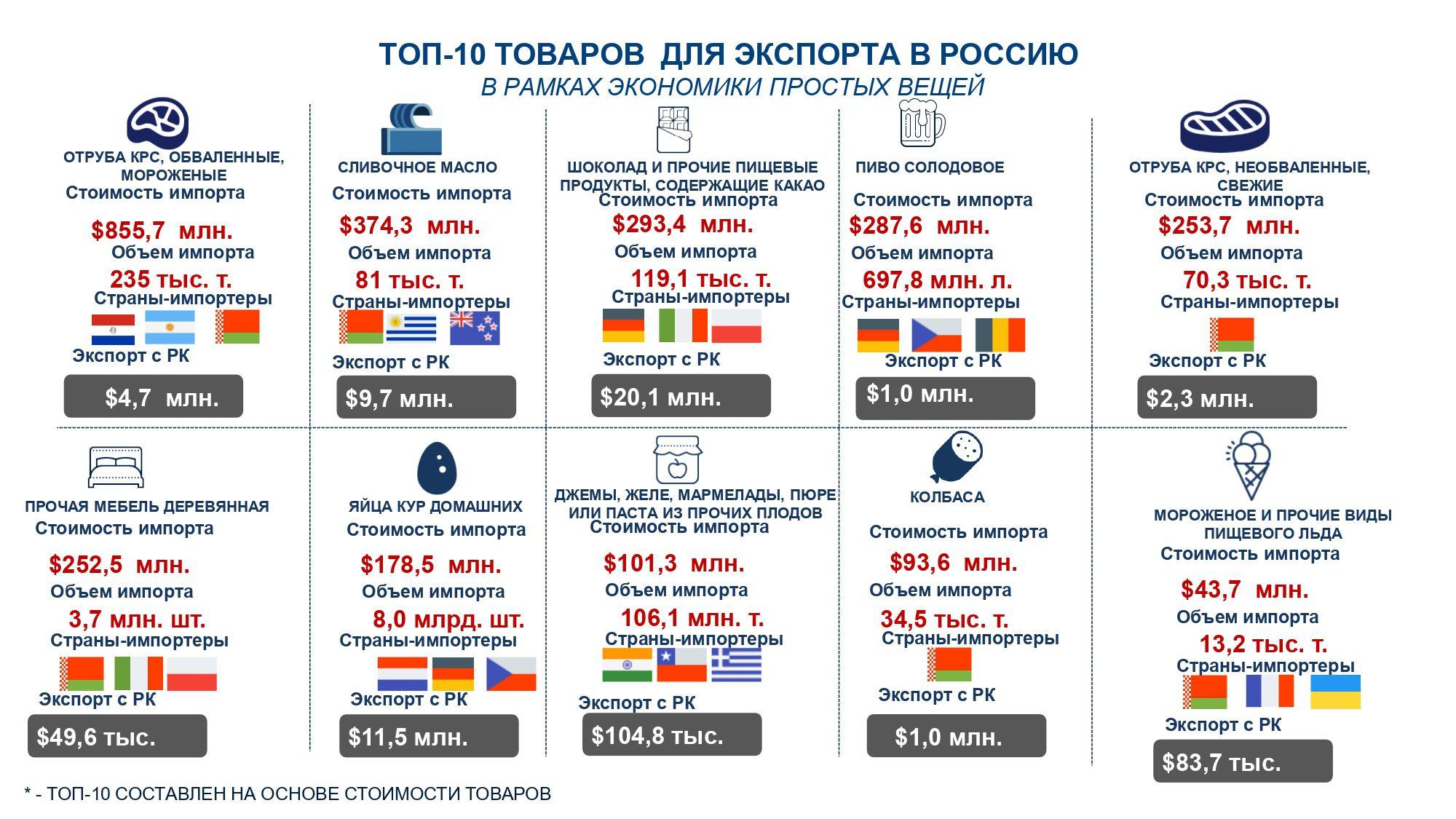 Остались ли в Алматы пустующие ниши для бизнеса? 173122 - Kapital.kz