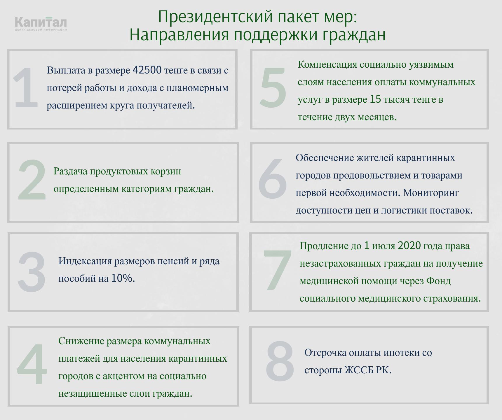 Обзор: какая помощь входит в Президентский пакет мер поддержки населения  286494 - Kapital.kz
