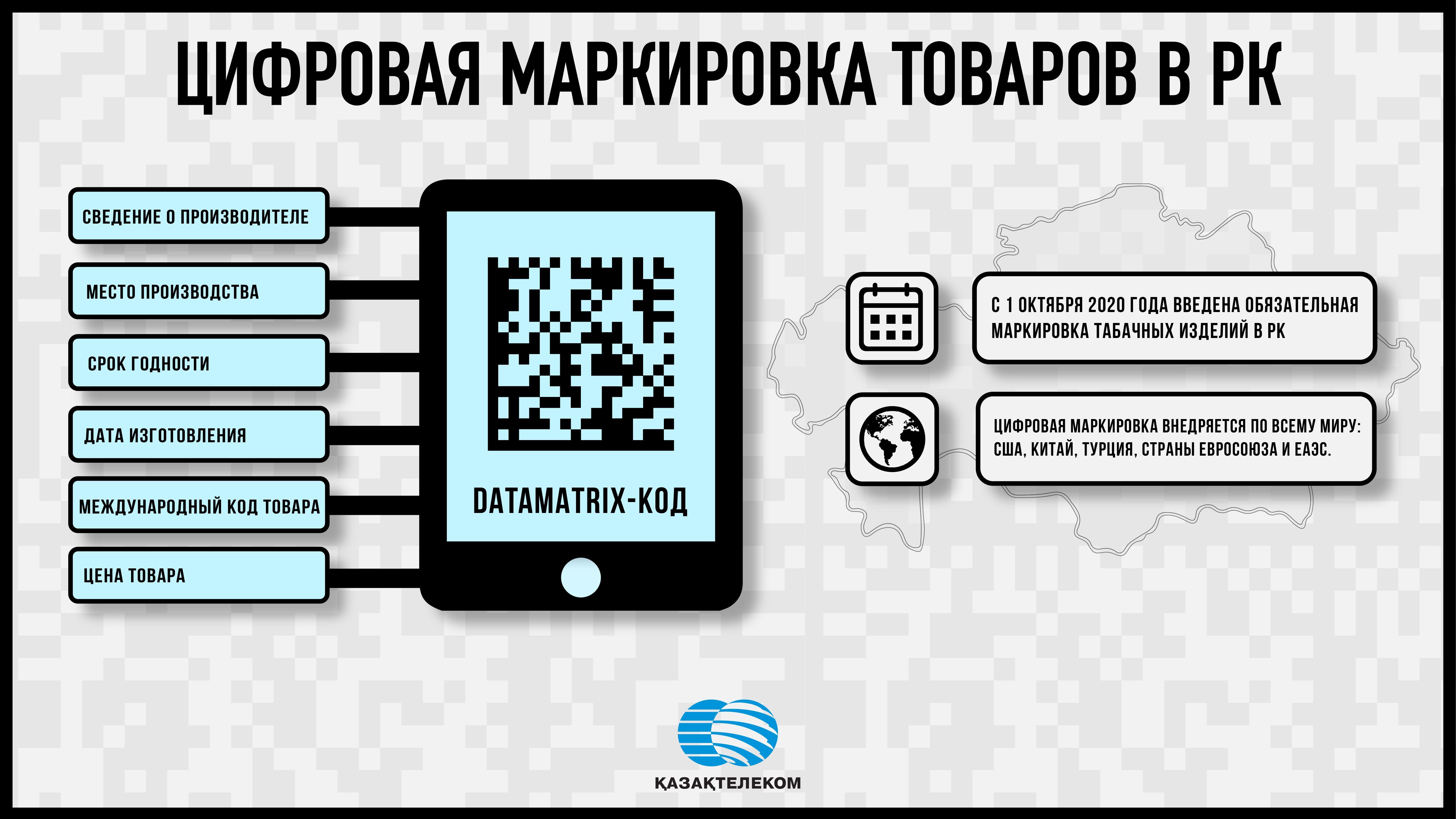 Бикеш Курмангалиева: Почему бизнесу не выжить без маркировки- Kapital.kz
