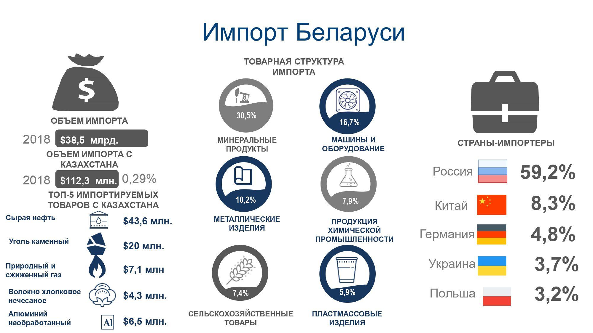 Остались ли в Алматы пустующие ниши для бизнеса? 173127 - Kapital.kz