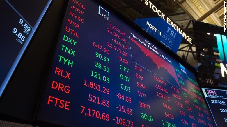 Цены на металлы, нефть и курс тенге на 22 февраля- Kapital.kz