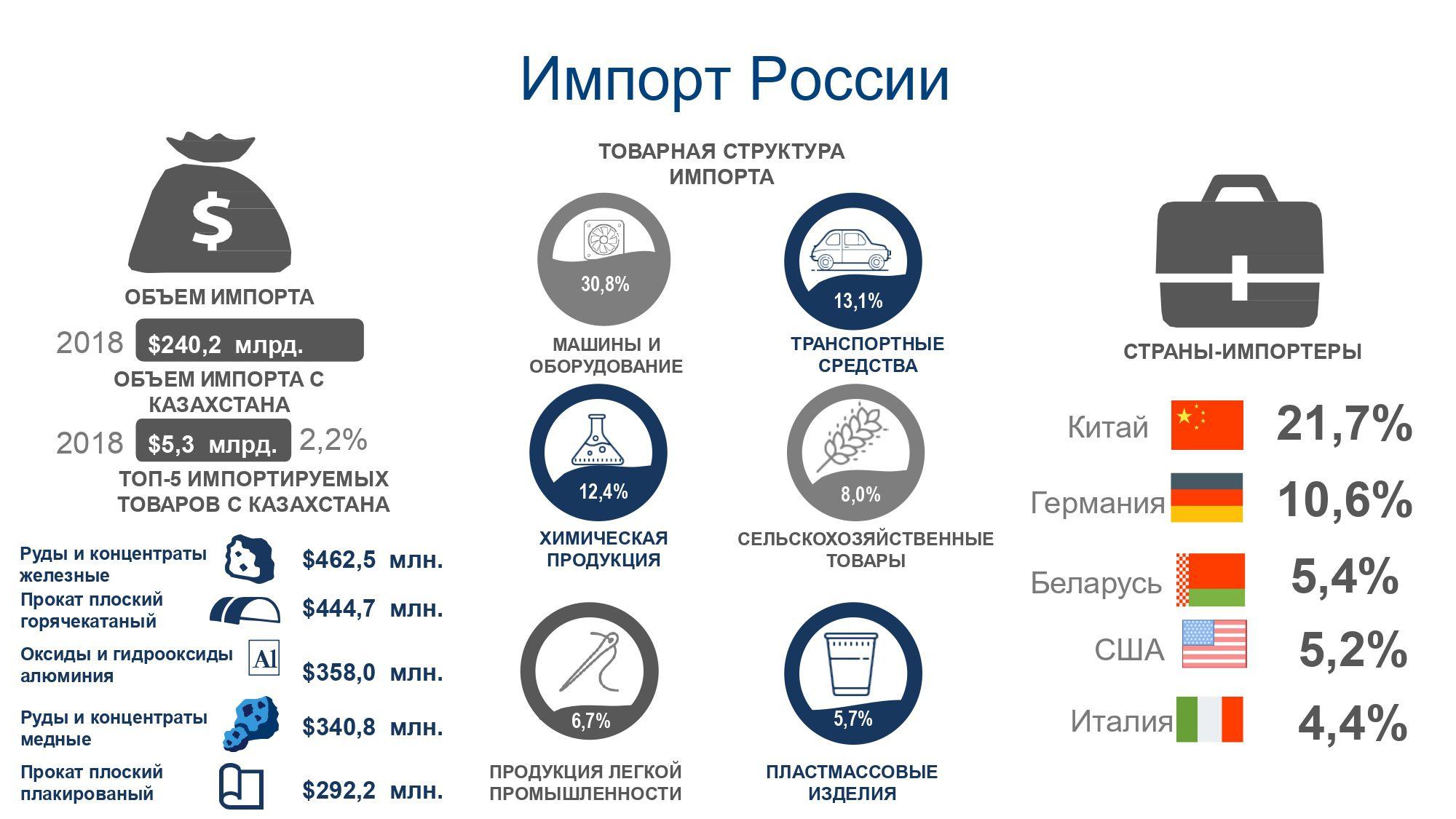 Остались ли в Алматы пустующие ниши для бизнеса? 173120 - Kapital.kz