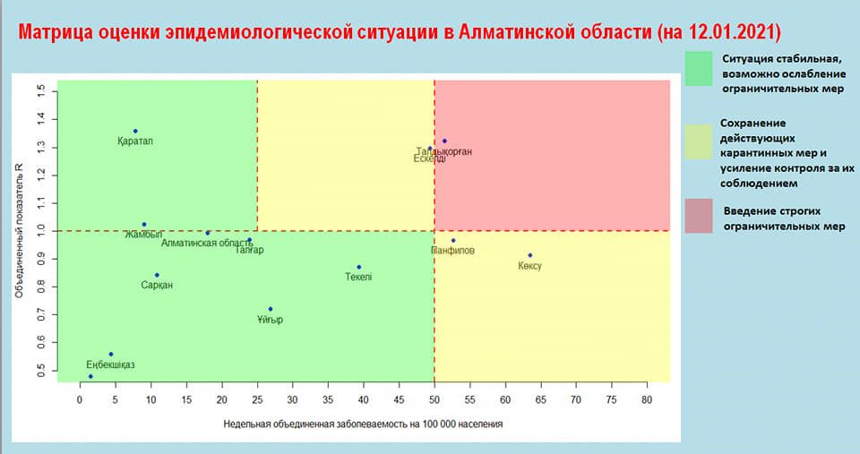 В Талдыкоргане в выходные не будут работать ТРЦ, сауны и спортивные центры 559593 - Kapital.kz