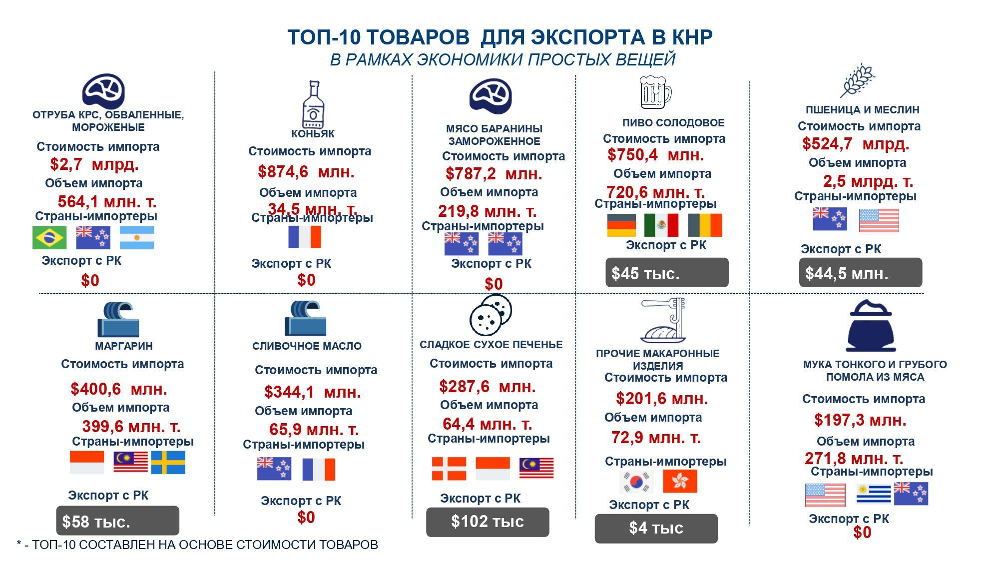 Остались ли в Алматы пустующие ниши для бизнеса? 173131 - Kapital.kz