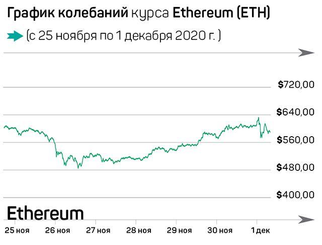 Биткоин-эйфория и новая криптовалюта от Facebook 518216 - Kapital.kz