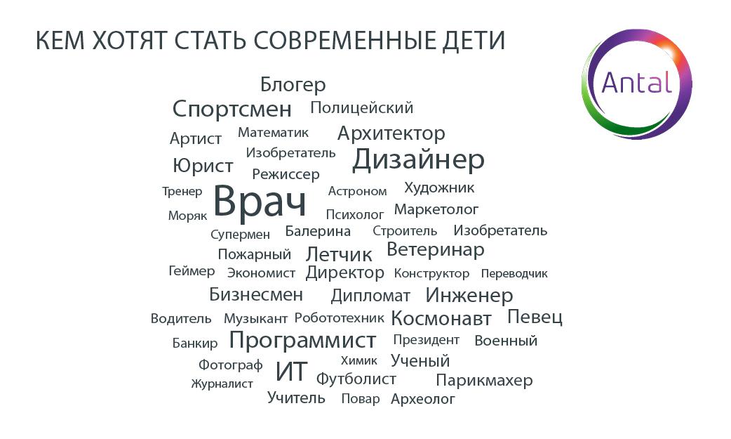 Высокая зарплата для казахстанцев важнее карьерного роста 419429 - Kapital.kz