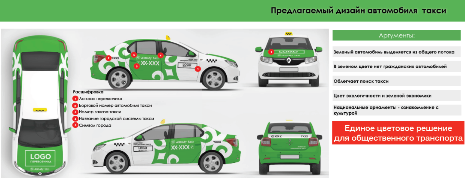 Как предлагают регулировать рынок такси   740348 - Kapital.kz