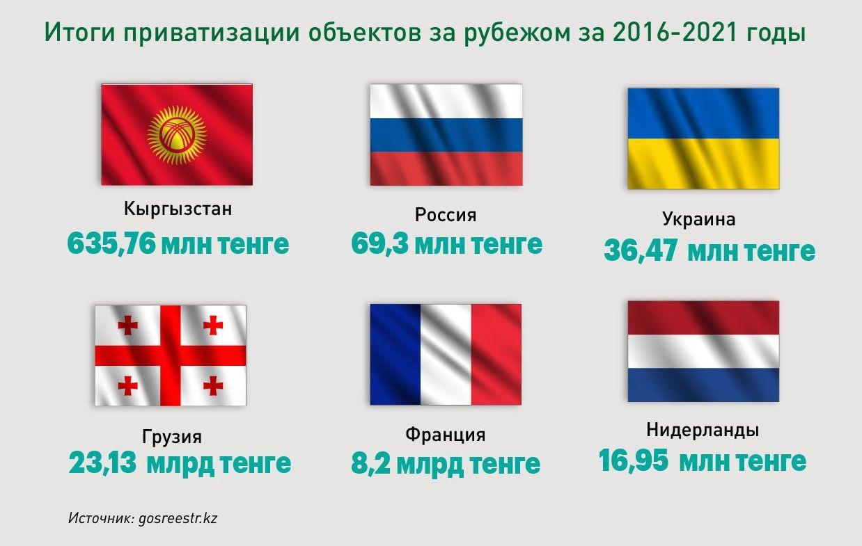 Графика Дины Амирхановой - Kapital.kz