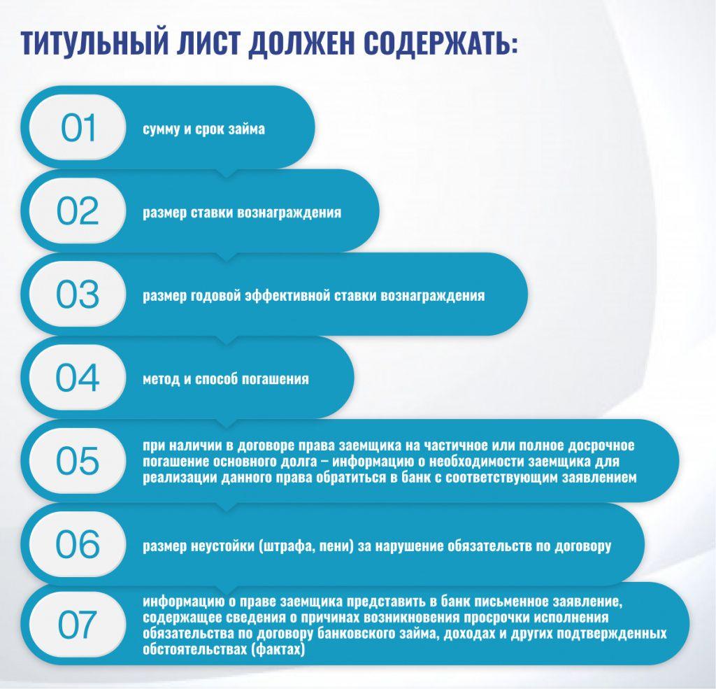 Как заемщикам защитить свои права 471681 - Kapital.kz
