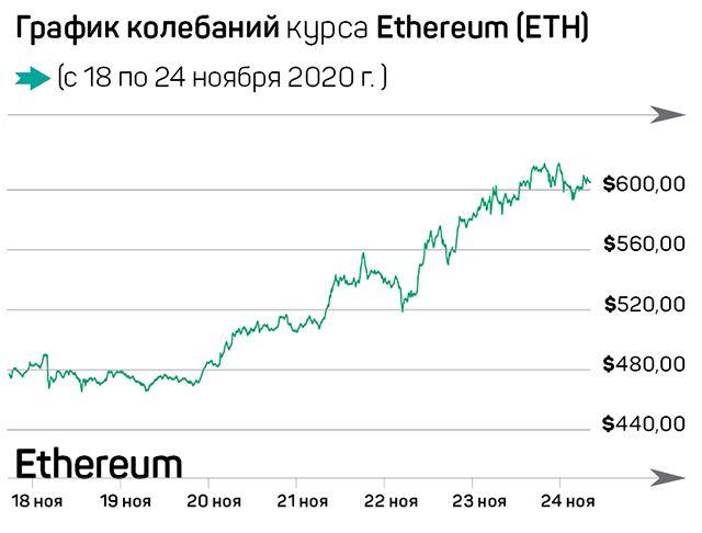 Золотая лихорадка на рынке криптовалют 511441 - Kapital.kz