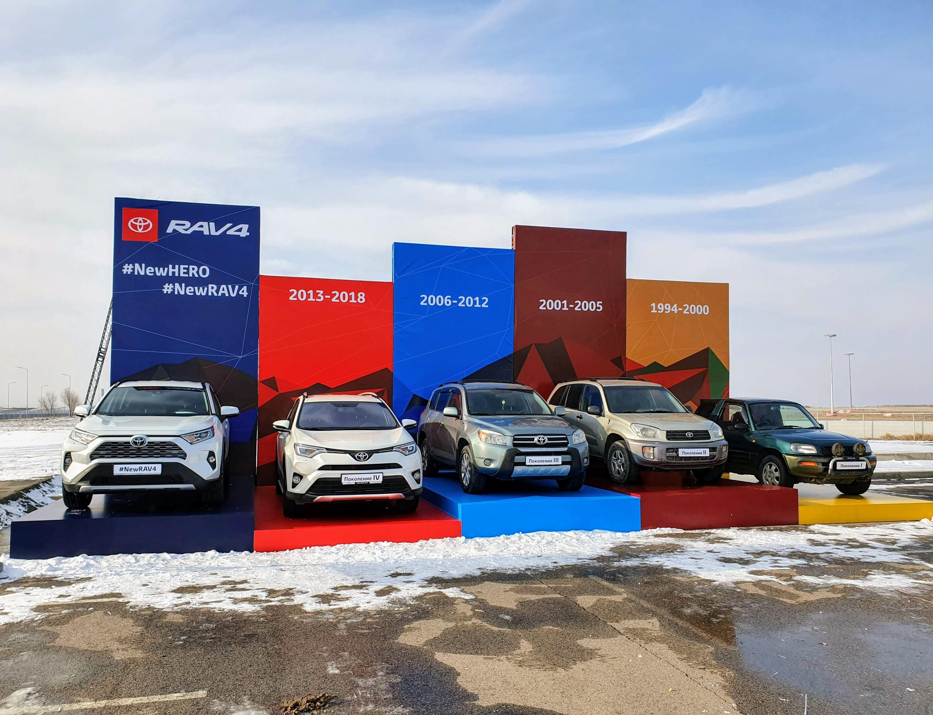 Итоги продаж в РК, юбилеи Veyron, RAV4 и Jimny 278498 - Kapital.kz
