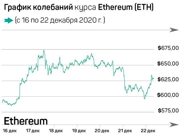 Биткоин побил рекорд стоимости, Ripple под угрозой 538563 - Kapital.kz