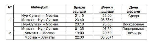 Air Astana увеличивает число рейсов в Москву 590538 - Kapital.kz