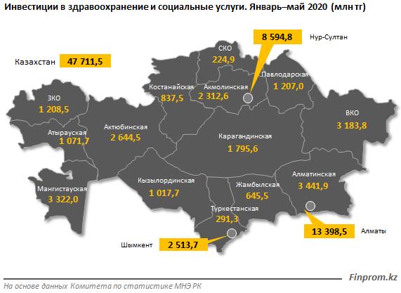 В здравоохранение РК привлечен рекордный объем инвестиций 342605 - Kapital.kz