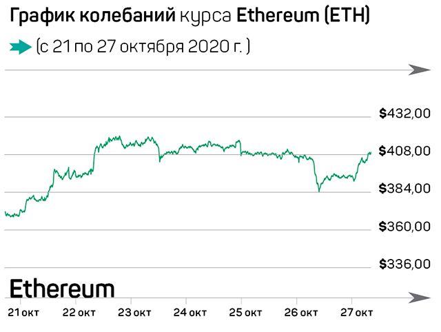Джек Ма: Цифровые валюты – наше недалекое будущее 478136 - Kapital.kz